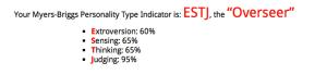 apparently, I've rather judgmental (or discerning & analytical)